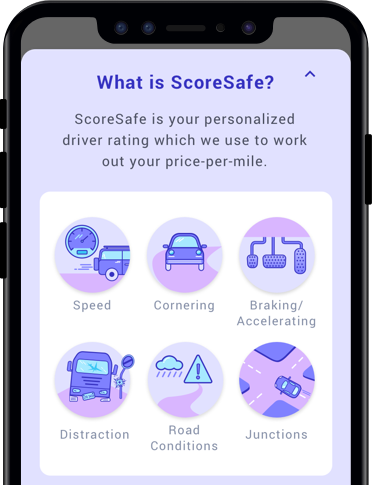 2. We calculate your ScoreSafe